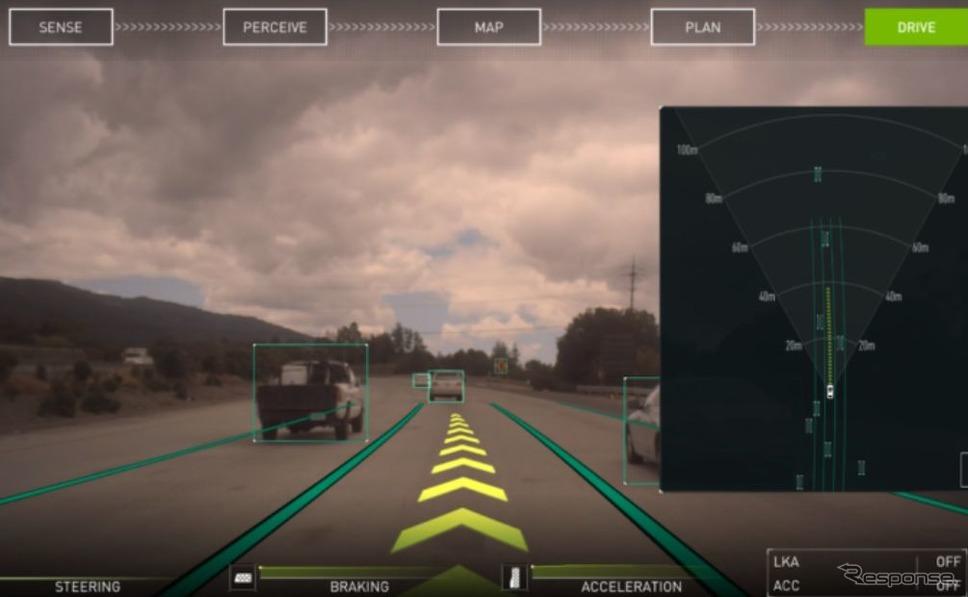 エヌビディアの自動運転向け最新ソフト