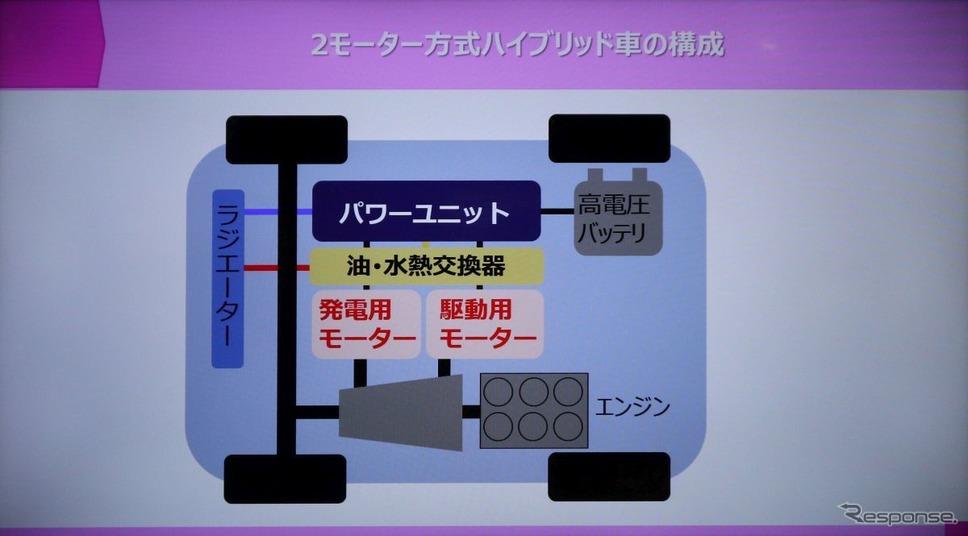 EV/PHEV向けパワーユニットとモーター《撮影 中尾真二》