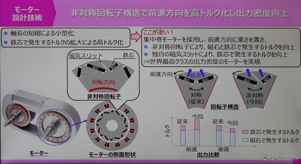 三菱電機研究開発成果披露会《撮影 中尾真二》
