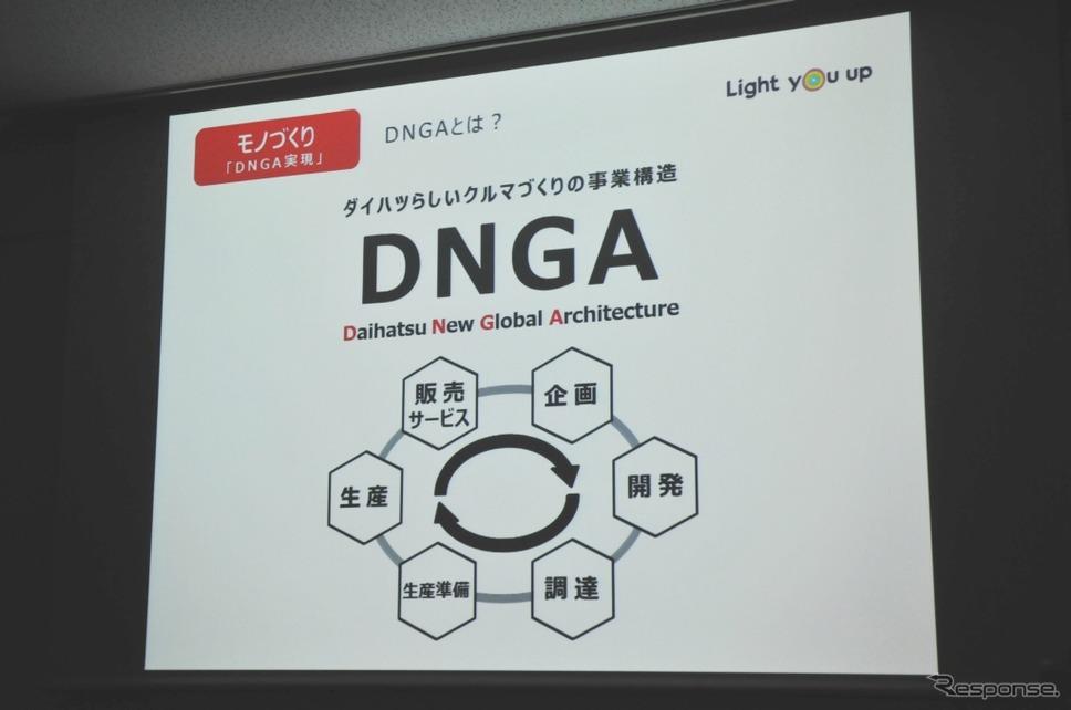 DNGA(ダイハツ ニュー グローバル アーキテクチャ)《撮影 丹羽圭@DAYS》