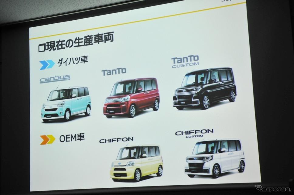 ダイハツ滋賀工場が生産する軽自動車(タント、ムーヴキャンバスなど)《撮影 丹羽圭@DAYS》