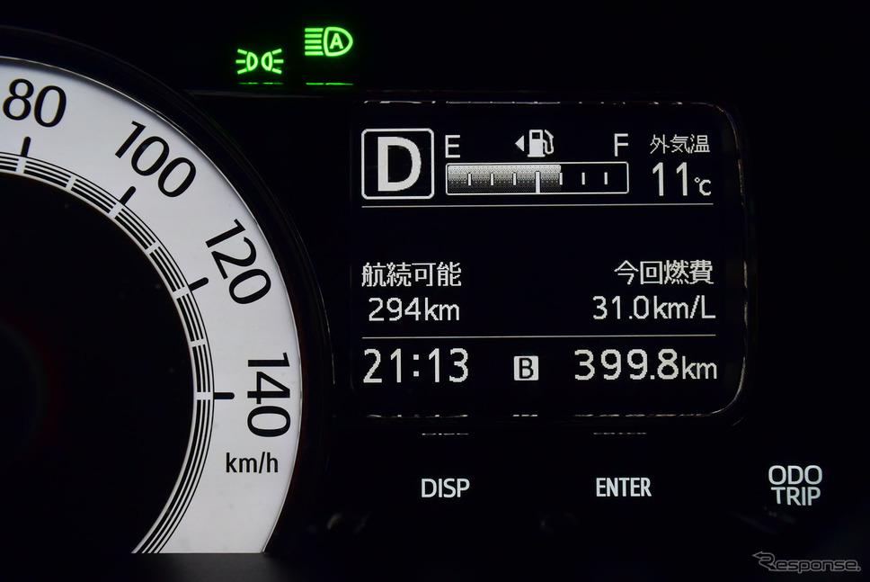 トコットの実燃費は燃費特化系の軽モデルには負ける印象だったが、トコットの名誉のために記しておくと、レポート内の燃費は終始ハイペースで走ってのもので、交通の流れが遅めの区間では十分に良い燃費を出せる。《撮影 井元康一郎》