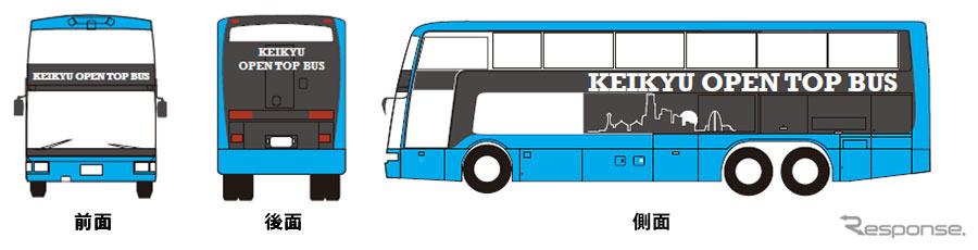 オープントップバス「KEIKYU OPEN TOP BUS横浜」のイメージ