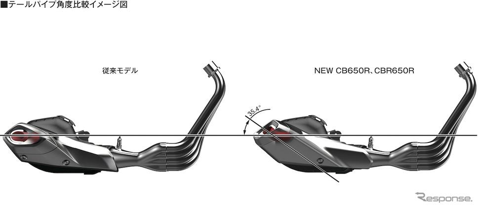 ホンダ CBR650R 新型