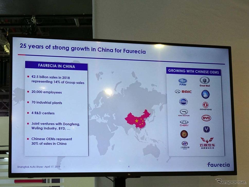 中国国内に70の工場と4つのR&Dセンターを抱え、従業員数は約2万人にものぼる