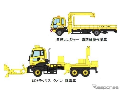 ザ・トラックコレクション「東名高速道路全線開通50周年NEXCO中日本道路作業車2台セット」《画像 NEXCO中日本》