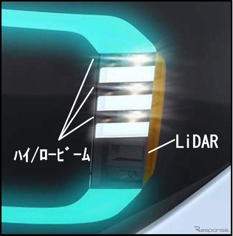 LiDAR内蔵ランプ搭載コンセプトモデル《写真 小糸製作所》