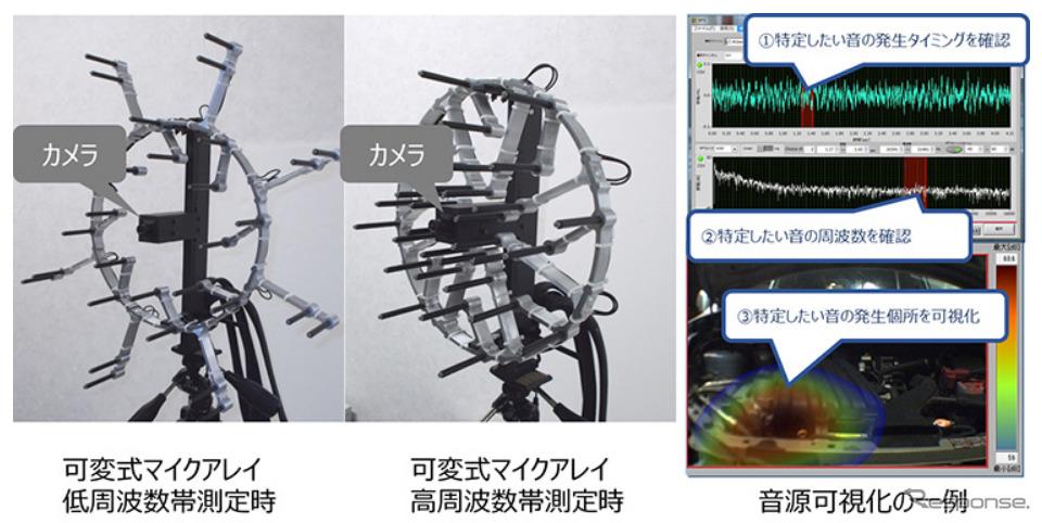 可視化音源装置・システム参考事例《写真 日産自動車》