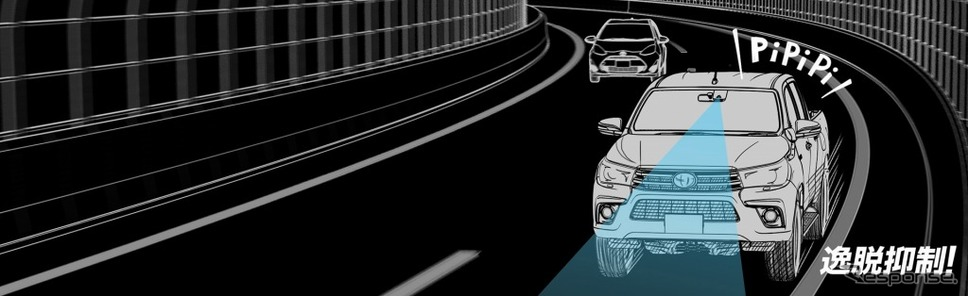 レーンディパーチャーアラート作動イメージ《写真 トヨタ自動車》