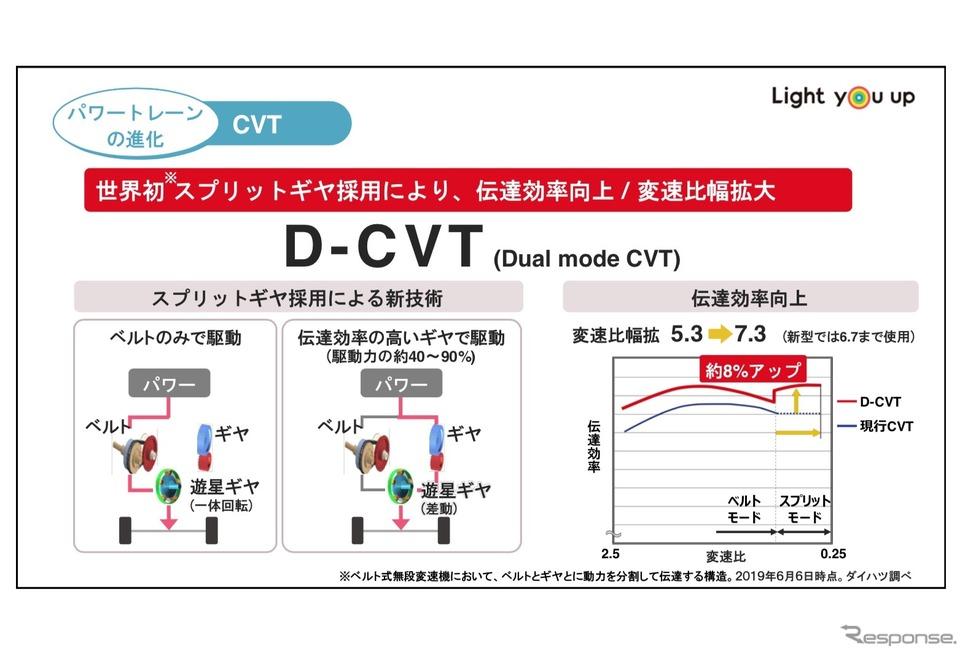 タントに搭載される「D-CVT」《ダイハツ工業》