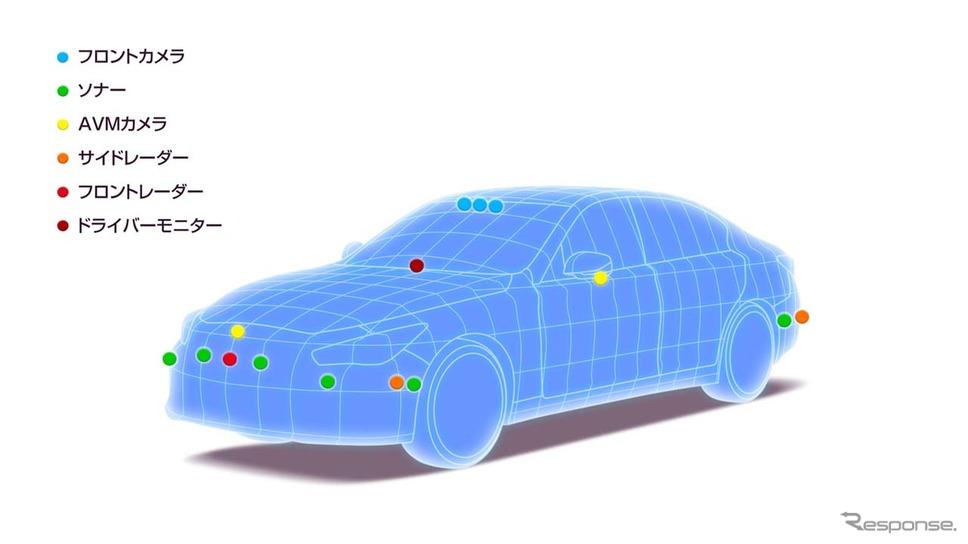 車両に搭載したセンサー類(前方)《画像 日産自動車》