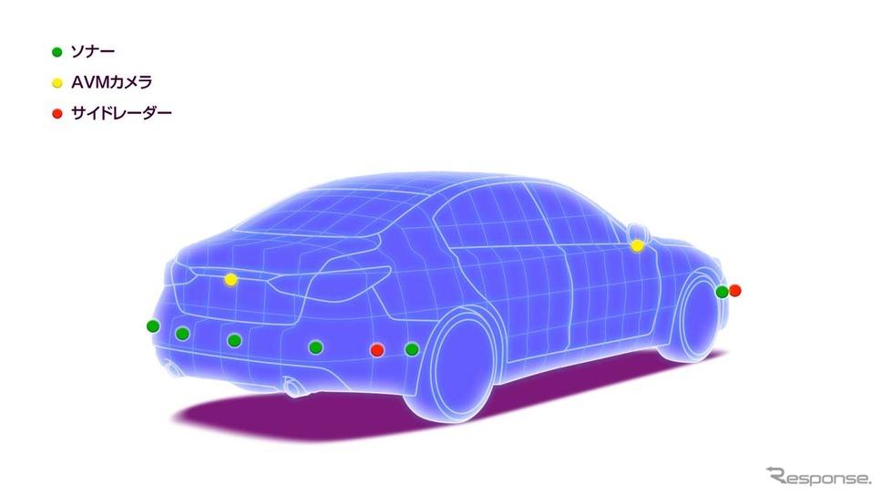 車両に搭載したセンサー類(後方)《画像 日産自動車》