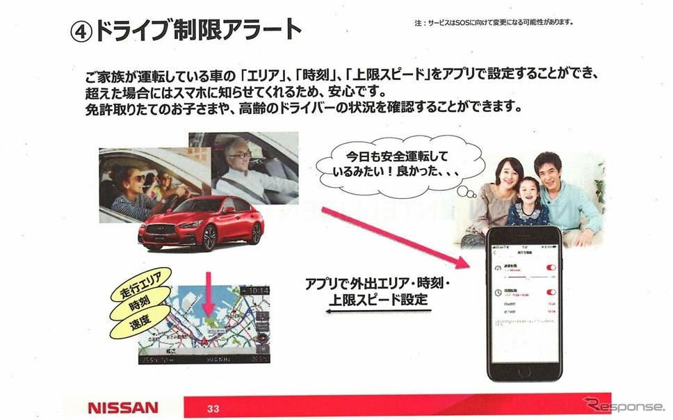 「ドライブ制限アラート」一台を家族で共有している場合など、設定値を超える使い方をすると指定スマホに知らされるサービス《画像 日産自動車》