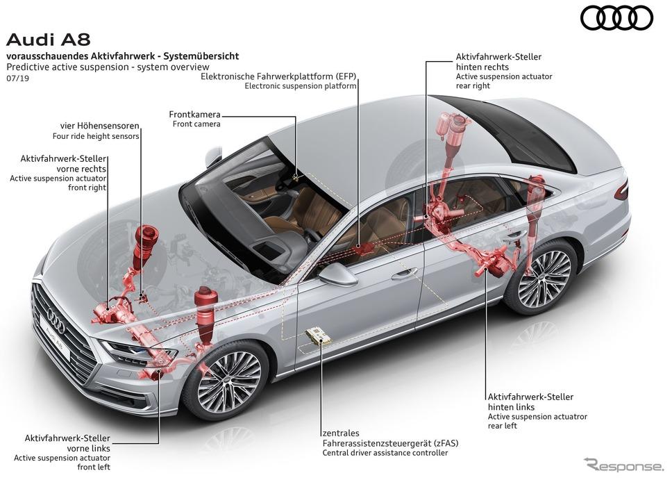アウディ A8 新型に48ボルトのAIアクティブサス、2019年8月に欧州設定へ《photo by Audi》