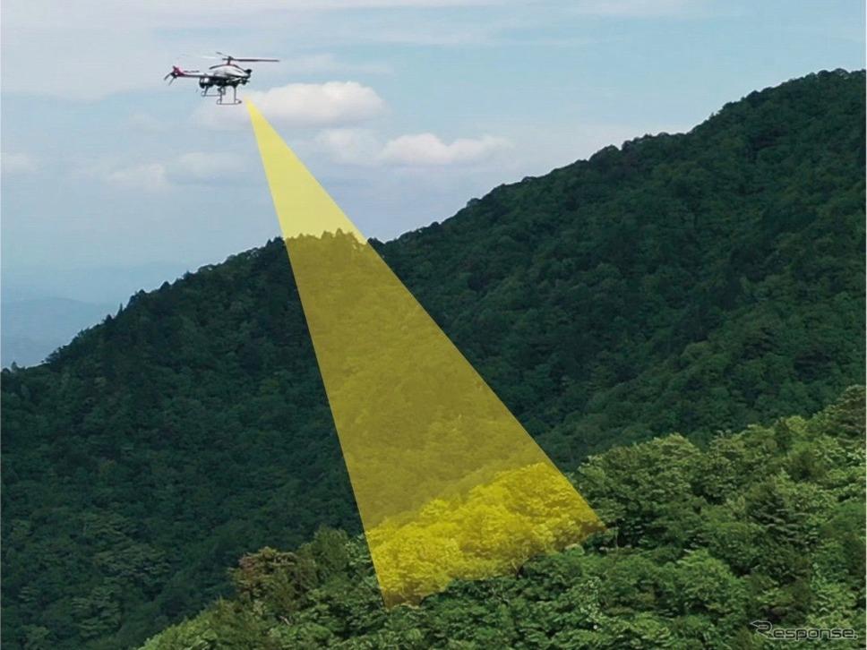 無人ヘリでの計測イメージ《画像 ヤマハ発動機》