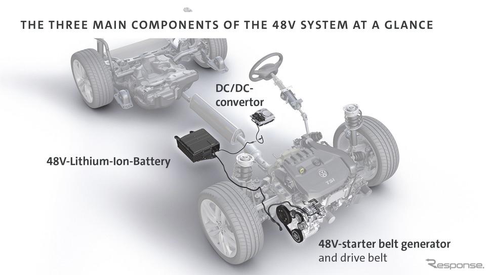 VW ゴルフ 新型の48Vマイルドハイブリッドパワートレイン《photo by Volkswagen》