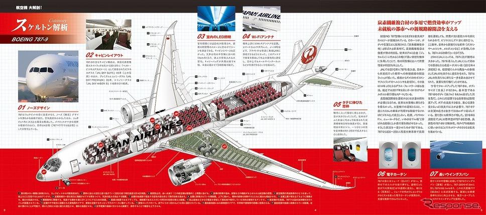 航空機大解剖