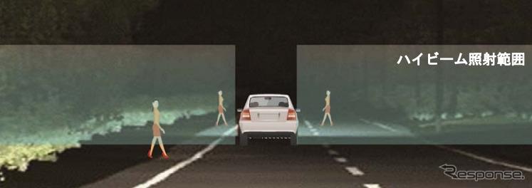 前走車の際まで照射することで、より遠方の歩行者を認識可能《画像:小糸製作所》