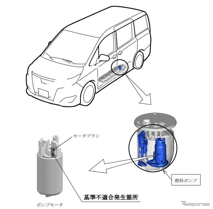 改善箇所(燃料ポンプ)《画像:国土交通省》