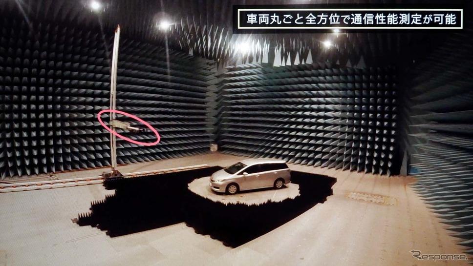 タワー側(○内)とターンテーブルに載った車両側のアンテナで通信することで電波測定する