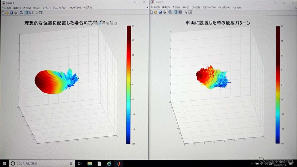 正常な波形(左)を示すアンテナを車内に置くと(右)波形が大きく乱れる
