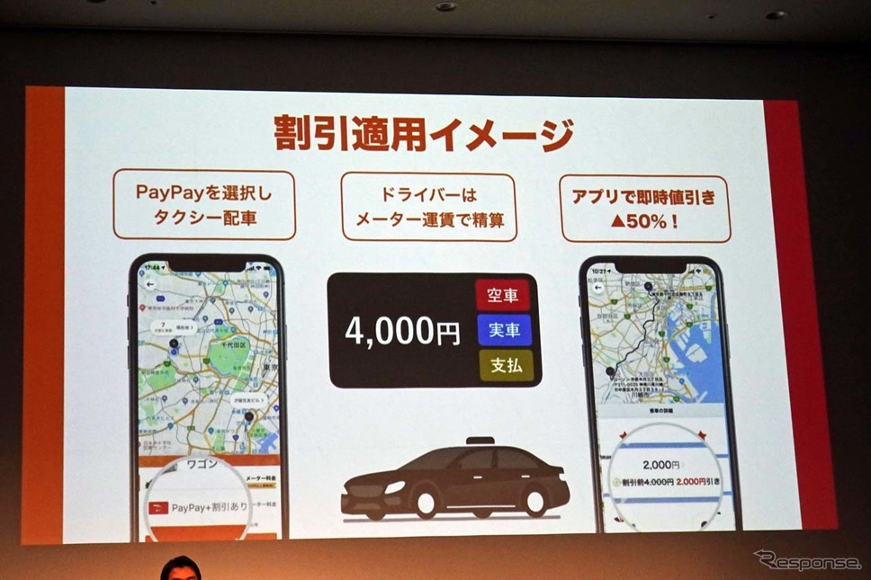 PayPay利用時の割引適用イメージ