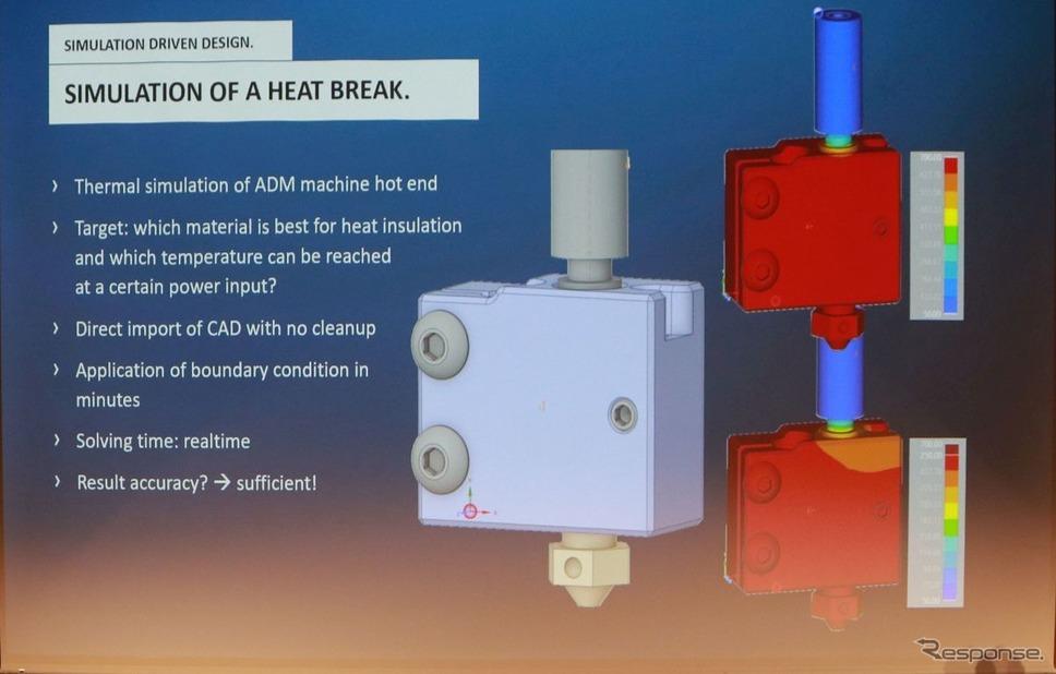ADMのホットエンド温度の管理:温度シミュレーション≪撮影:中尾真二≫
