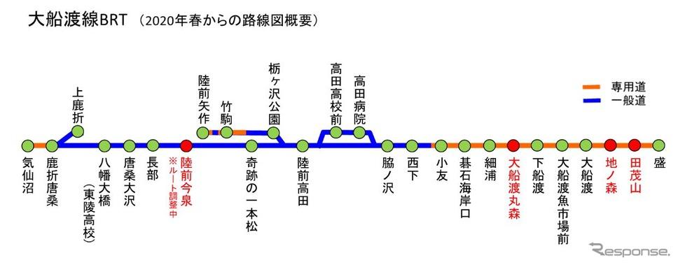 新駅開業後の大船渡線BRT路線図。《出典 JR東日本盛岡支社》