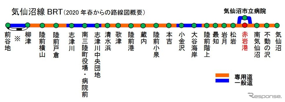 新駅開業後の気仙沼線BRT路線図。《出典 JR東日本盛岡支社》