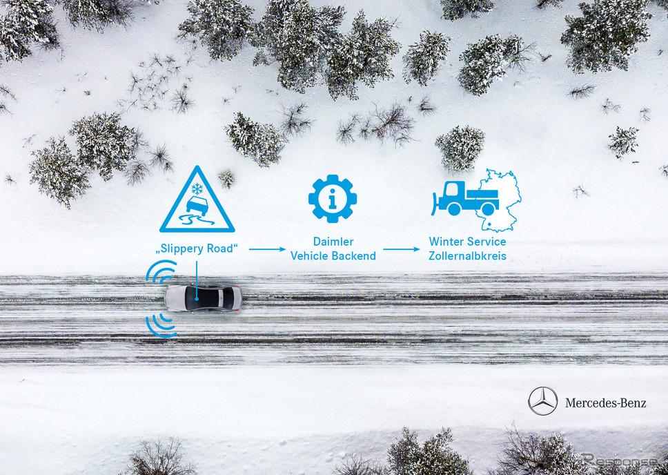メルセデスベンツの「Car-to-X」の冬季実証実験のイメージ《photo by Mercedes-Benz》