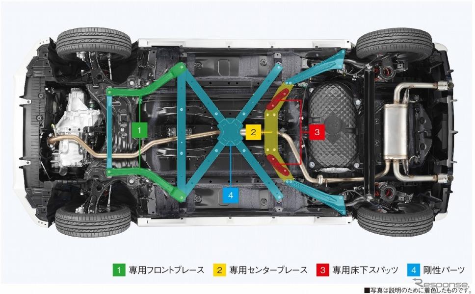 専用ブレース《画像:トヨタ自動車》