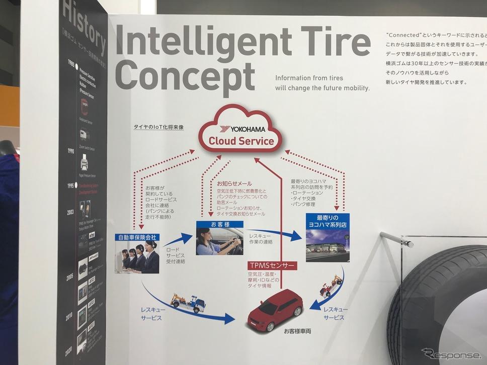 横浜ゴムのタイヤセンサー研究(東京モーターショー2019)《撮影 高木啓》
