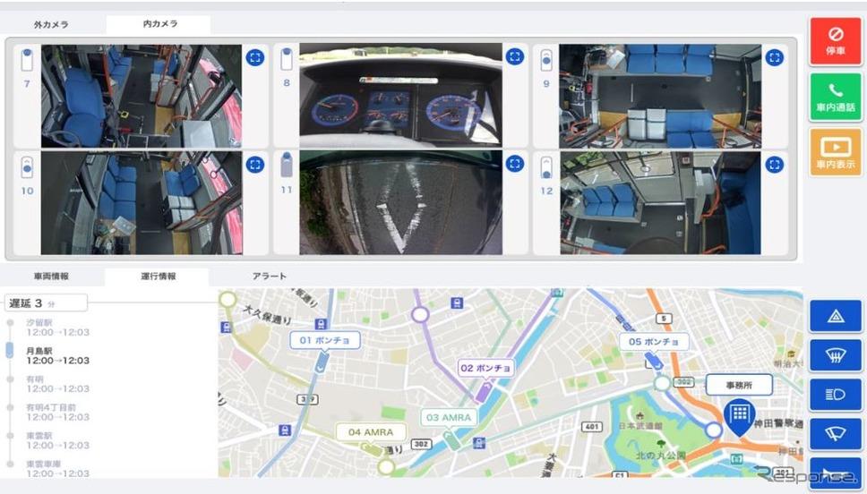 車内モニタリングによる遠隔監視システムの概要。AIが検知した走行中の座席移動などの情報を、走行を監視するオペレーターへ自動で通知する有用性が検証される。《出典 東日本旅客鉄道など》
