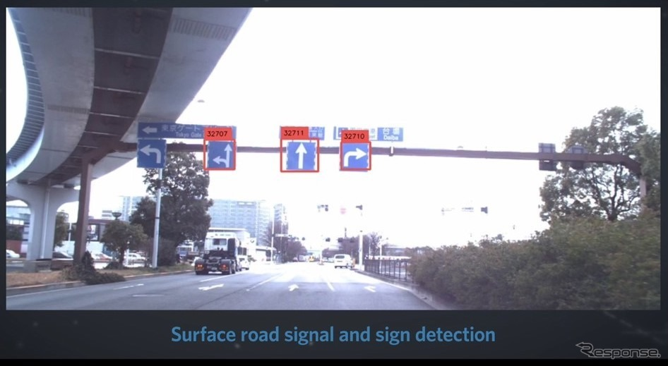 「エコマッピングシステム」はユーザーの車両がセンサーとなって、IPCのデータとの差分をいち早く修正していく