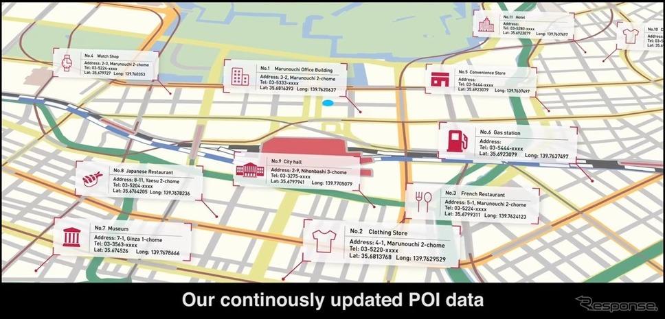 「エコマッピングシステム」では特にPOIデータの修正がターゲットとなる