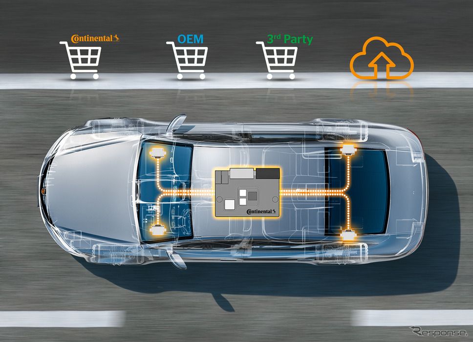 コンチネンタルの車載アプリケーションサーバー《photo by Continental》