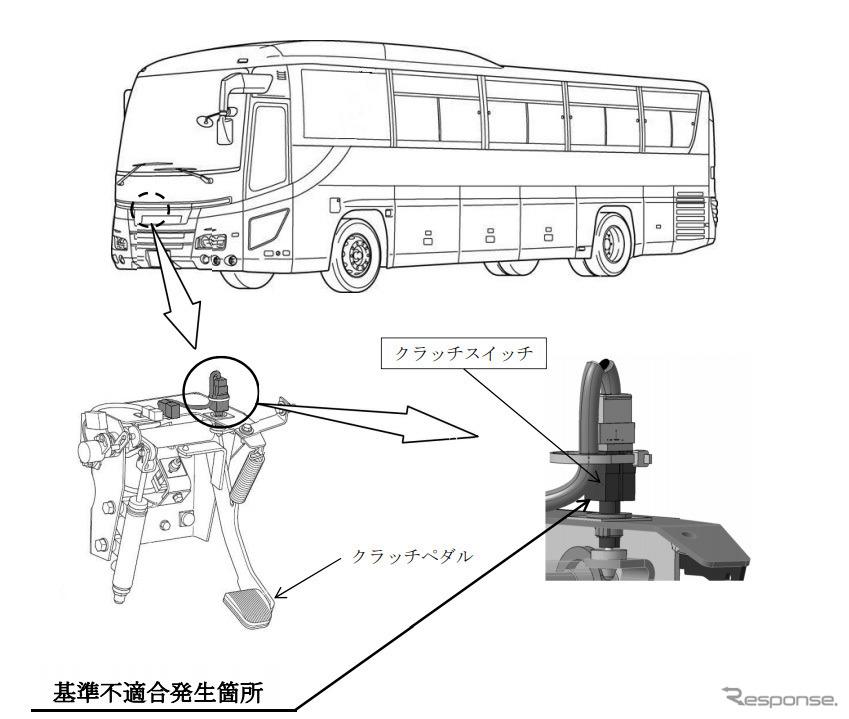 改善箇所説明図《画像:国土交通省》