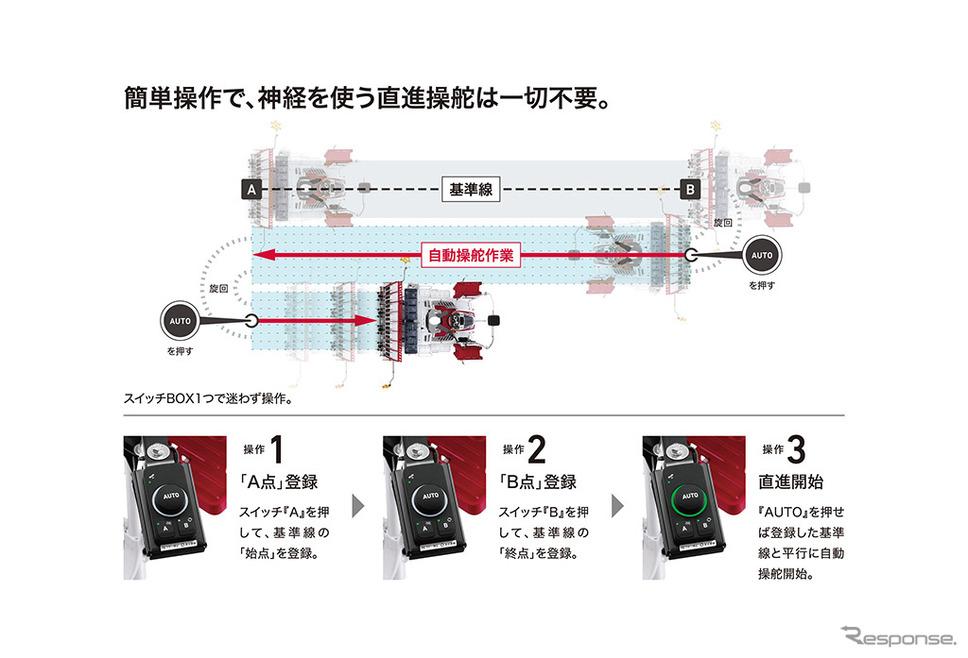 3つのボタンを操作するだけで自動直進が可能に《画像:ヤンマー》
