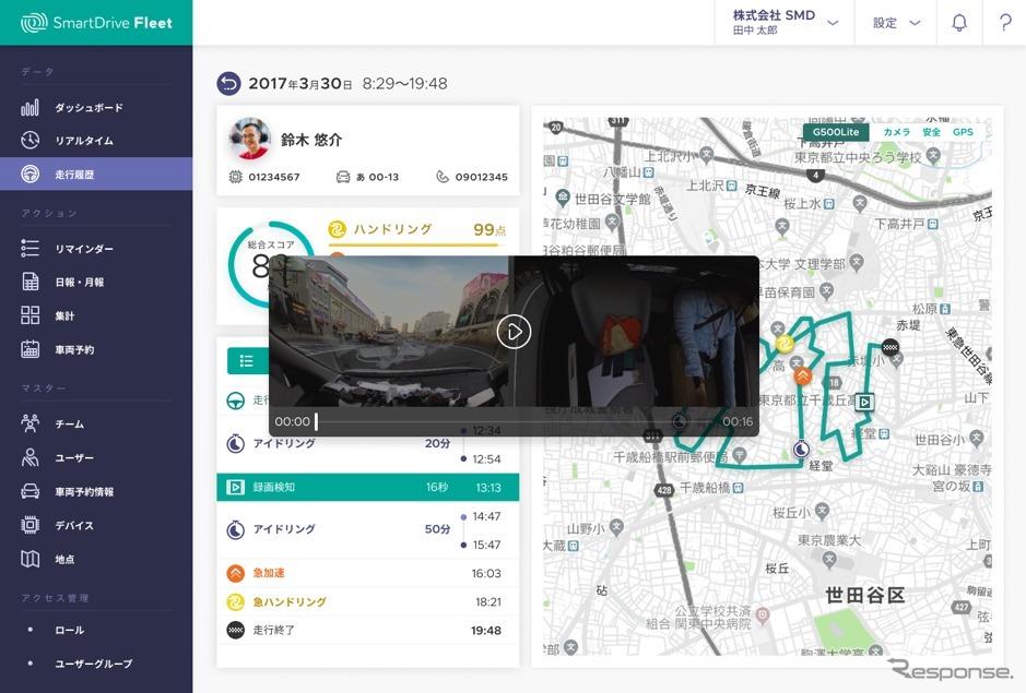 クラウド車両管理サービス「SmartDrive Fleet」《画像:スマートドライブ》