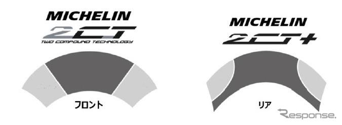 2CT/2CT+テクノロジー《画像:日本ミシュランタイヤ》