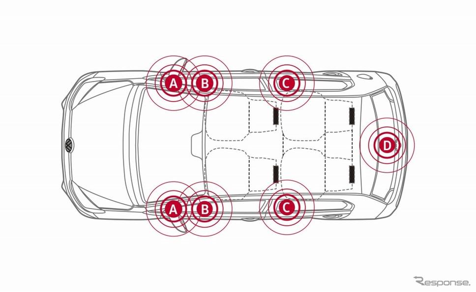 "VW cross up! プレミアムサウンドシステム""beats sound system""《画像:フォルクスワーゲングループジャパン》"