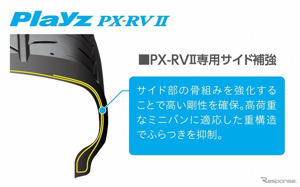 PX-RV II専用サイド補強《画像:ブリヂストン》