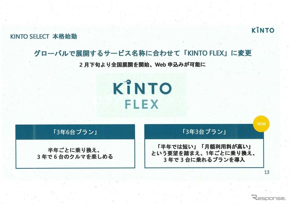 LEUSでトライアル期間中だった「KINTO SELECT」は「KINTO FLEX」に名称を変更し、2プランが用意される