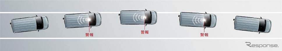 LDW(車線逸脱警報)
