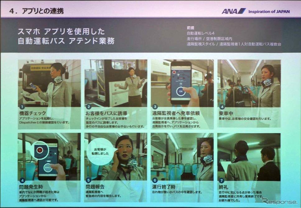 スマホアプリを使用した自動運転バスのアテンド業務。転倒事故など問題発生時の運用にも対応できる