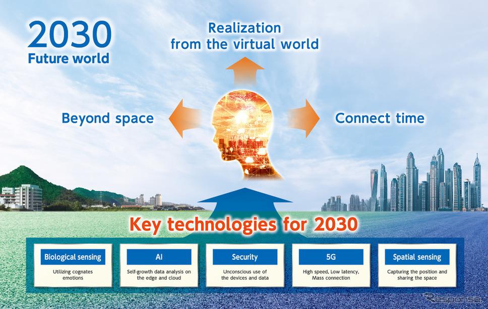 JVCケンウッドがかかげる2030年までの向こう10年間の企業ビジョン《画像 JVCケンウッド》