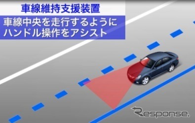 運転支援システム《画像 国土交通書省》