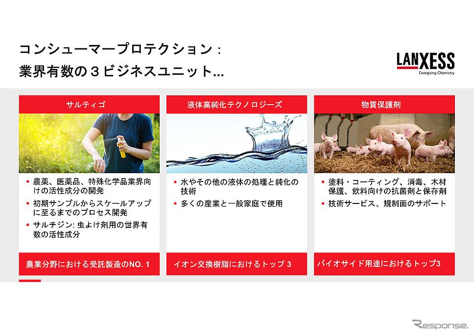 ランクセス年次記者説明会(2020)《画像 ランクセス日本法人》