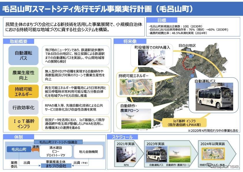 スマートシティ実現に向けた先行モデルプロジェクトの実行計画概要、埼玉県毛呂山町《画像 国土交通省》