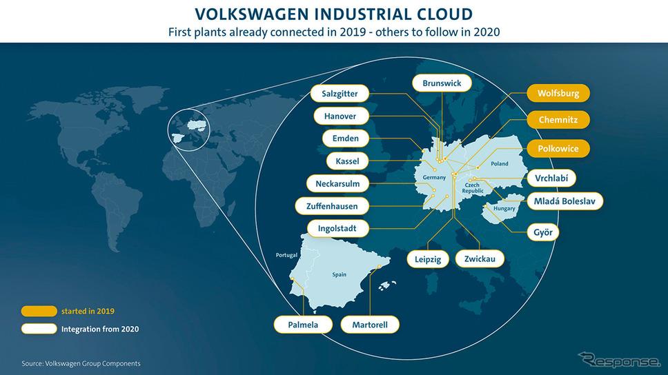 フォルクスワーゲンインダストリアルクラウドの全世界の生産拠点への導入イメージ《photo by VW》